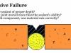 sealant-problems-cohesive